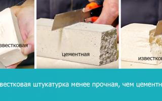 Смеси сухие штукатурные цементно известковые