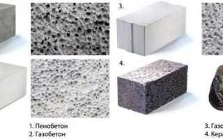 Газосиликатные блоки ячеистый бетон