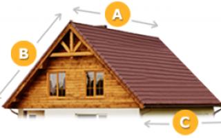 Расчет материалов на крышу дома