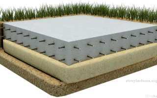 Фундамент для дома из бетона