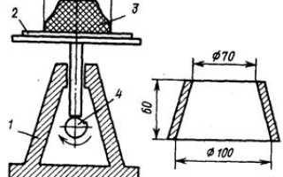 Технические характеристики портландцемента