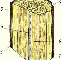 Древесно волокнистый материал