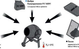 Расход цементной смеси для стяжки